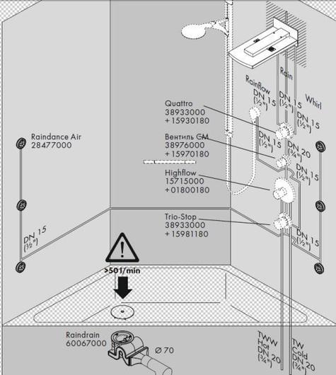тропический душ схема подключения